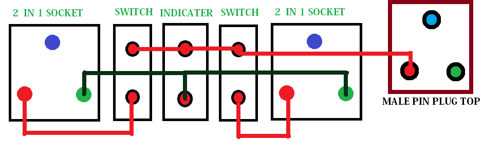 Now Connect The Wire Coming From 3pin In Electrical Board As Connected Diagram Below